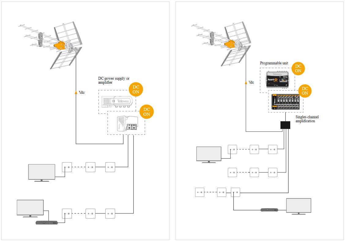 Dipoli antenni kytkennät online dating RSVP